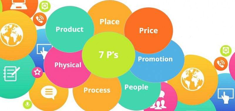 Marketing mix 7P – na czym polega?