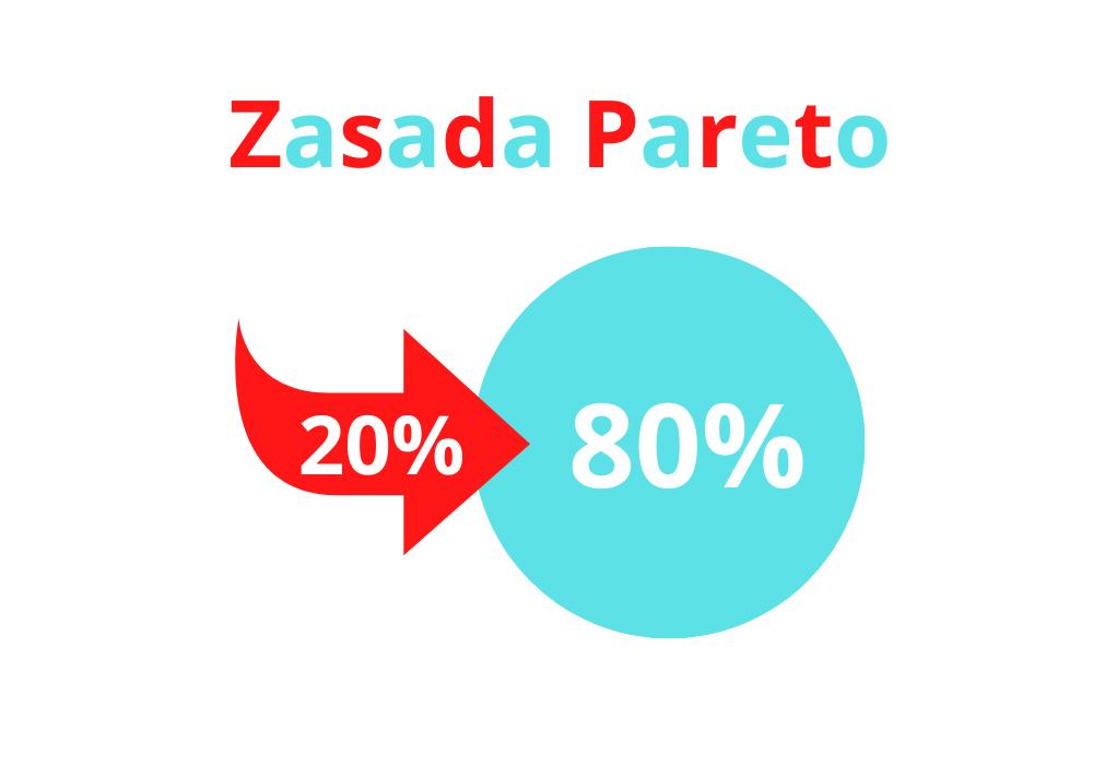 Zasada Pareto – 20% pracy przekłada się na 80% rezultatów